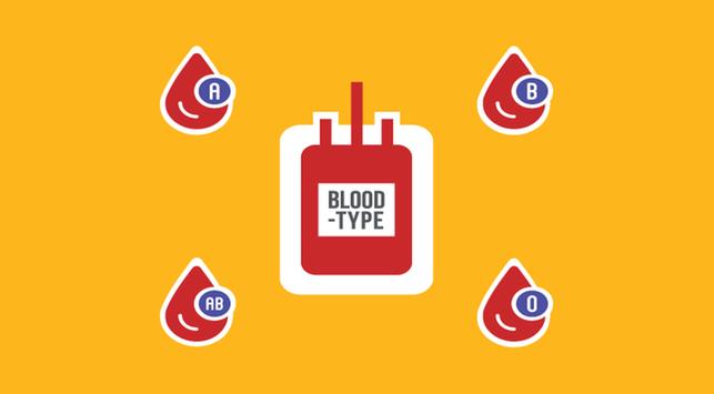 Penyakit yang Sering Menyerang Menurut Golongan Darah